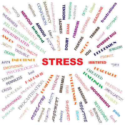 three unhealthy behaviours that fuel stress